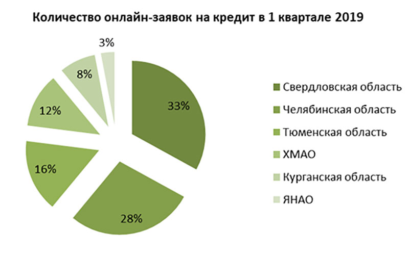 курс евро в банках москвы онлайн
